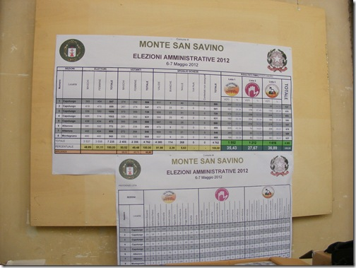 voting, sagra posters may 2012 012